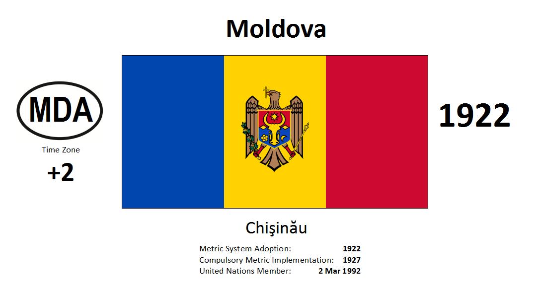 Flag 123 MDA Republic of Moldova
