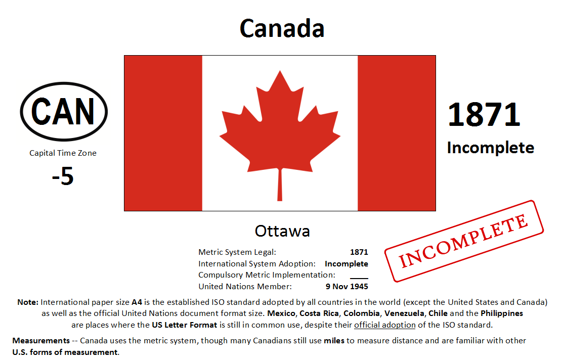 Flag 124 CAN Canada