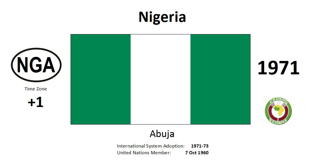 Flag 127 NGA Nigeria
