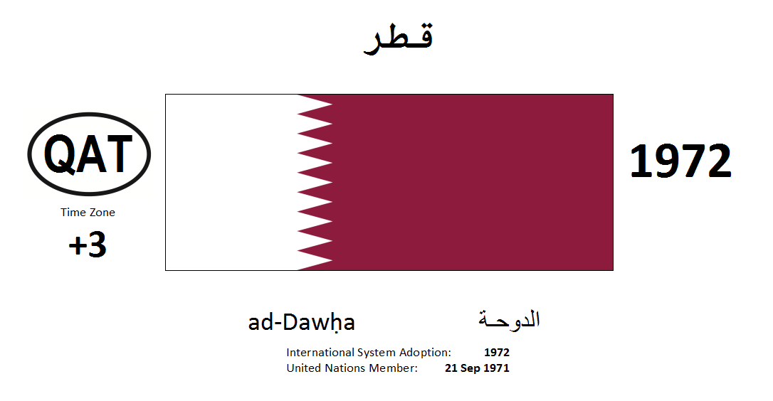 Flag 135 QAT Qatar