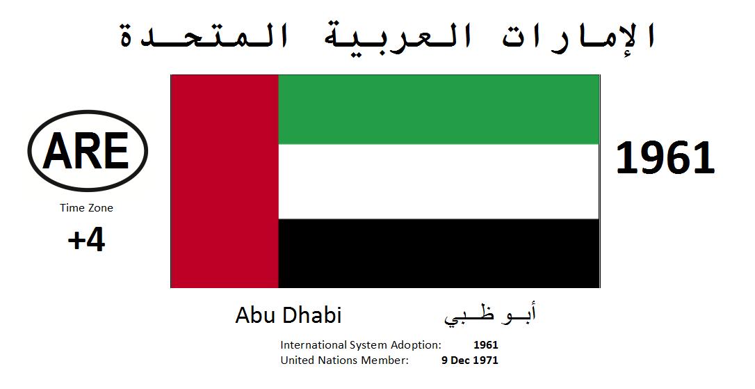 Flag 139 ARE United Arab Emirates