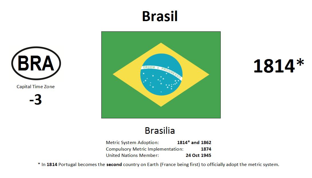 Flag 14 BRA Brazil