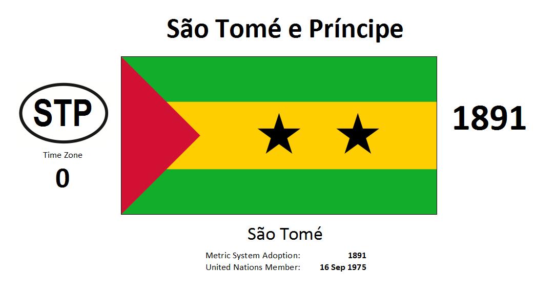 Flag 161 STP Sao Tome and Principe
