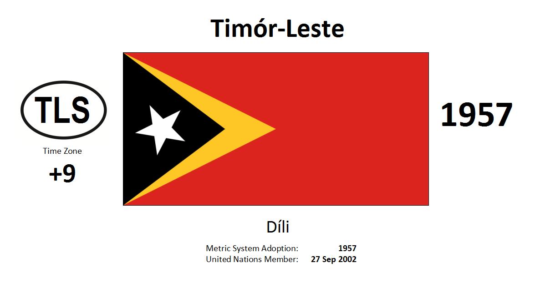 Flag 166 TLS Timor-Leste