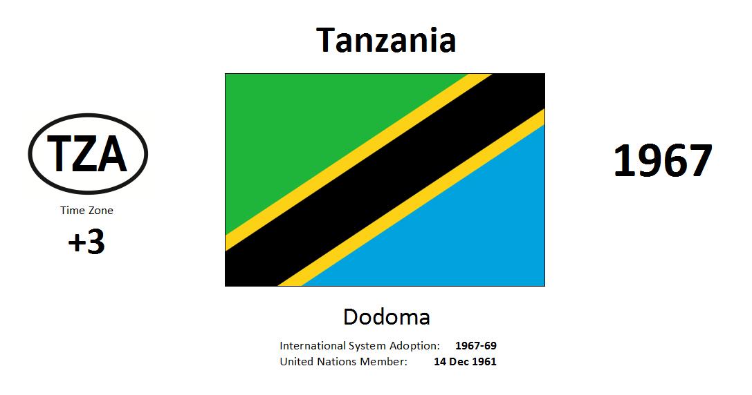 Flag 174 TZA Tanzania