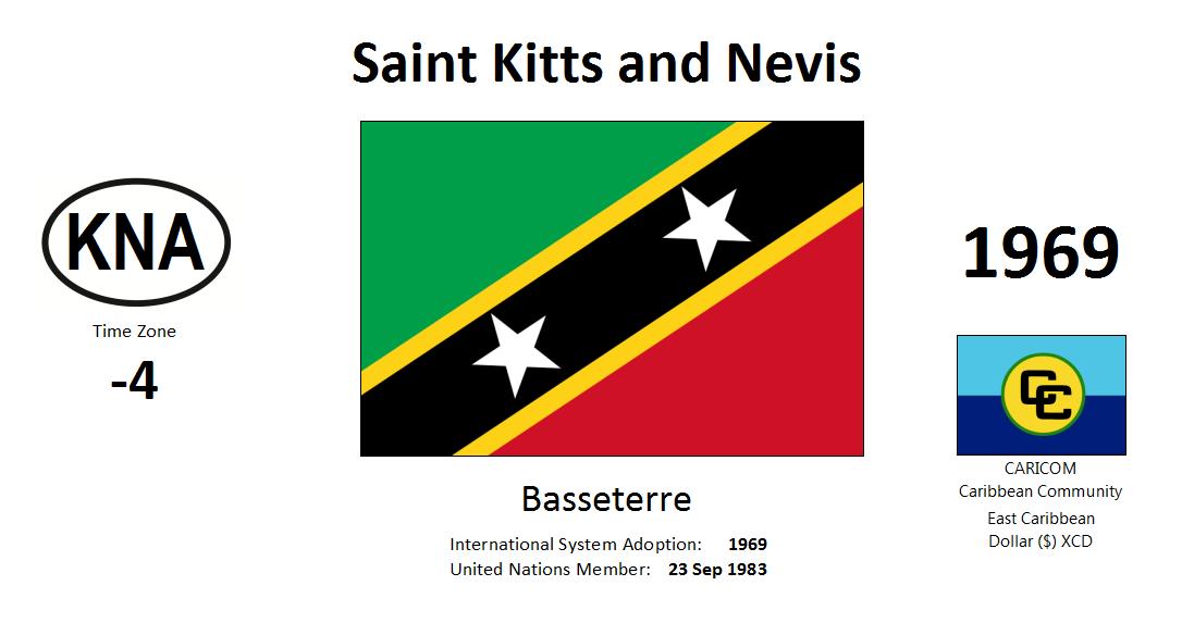 Flag 176 KNA Saint Kitts and Nevis