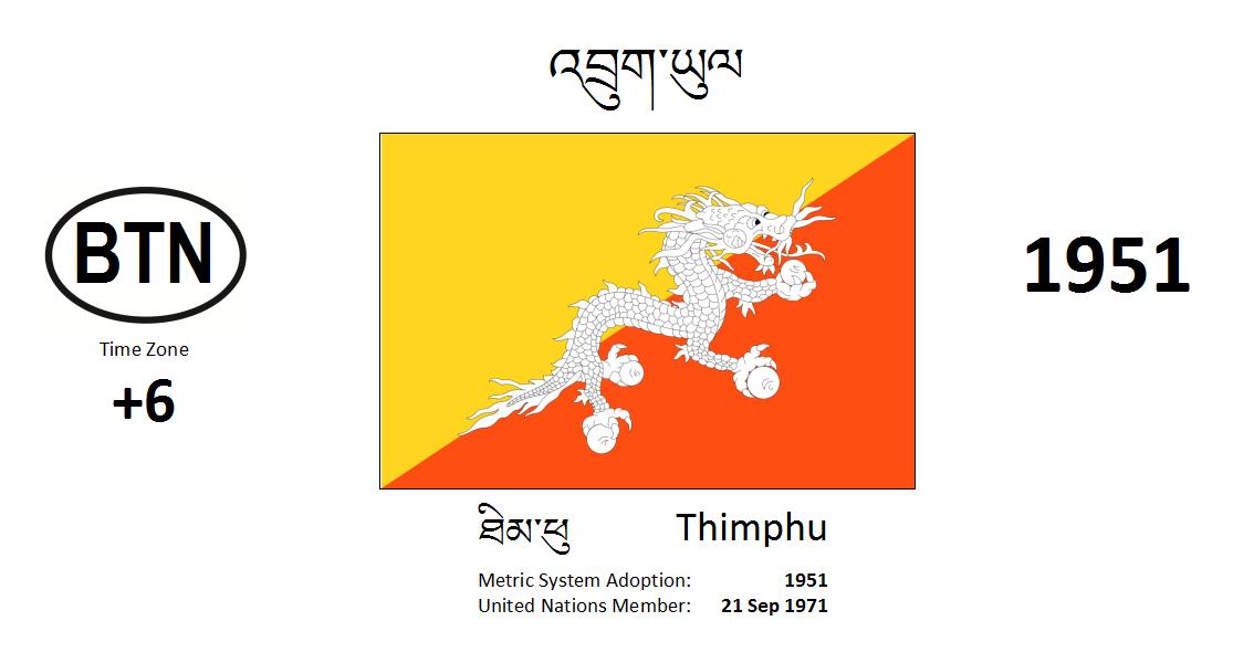 Flag 178 BTN Bhutan