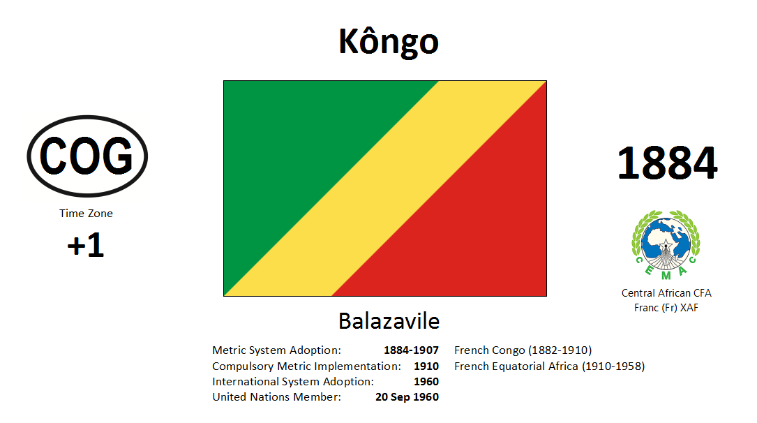 Flag 180 COG Congo