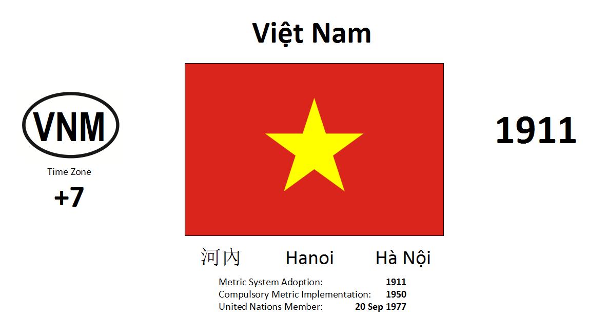 Flag 18 VNM Viet Nam