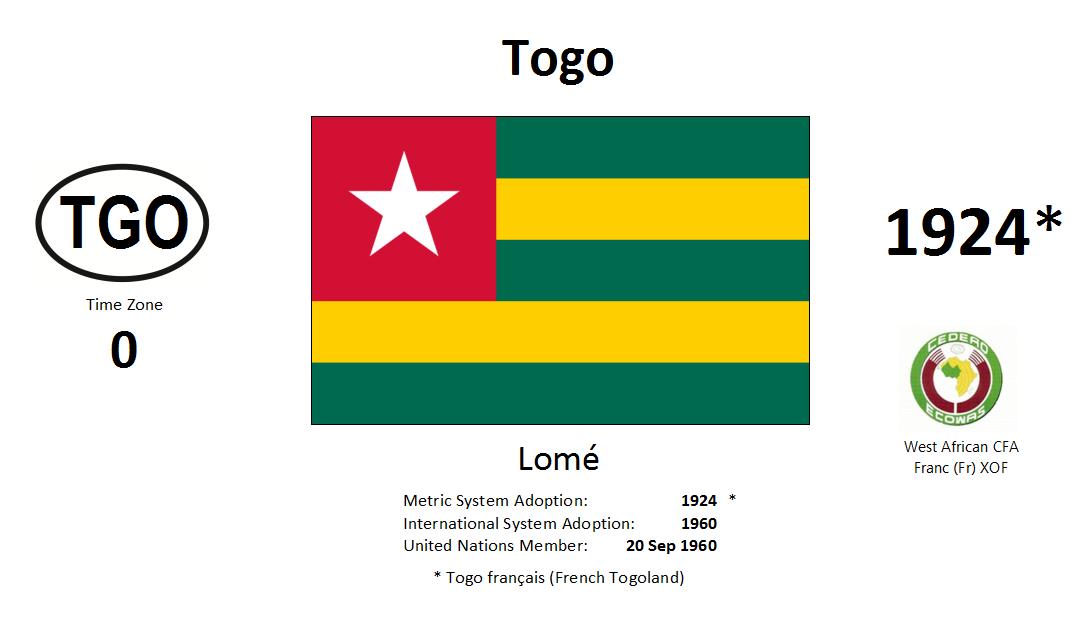 Flag 190 TGO Togo