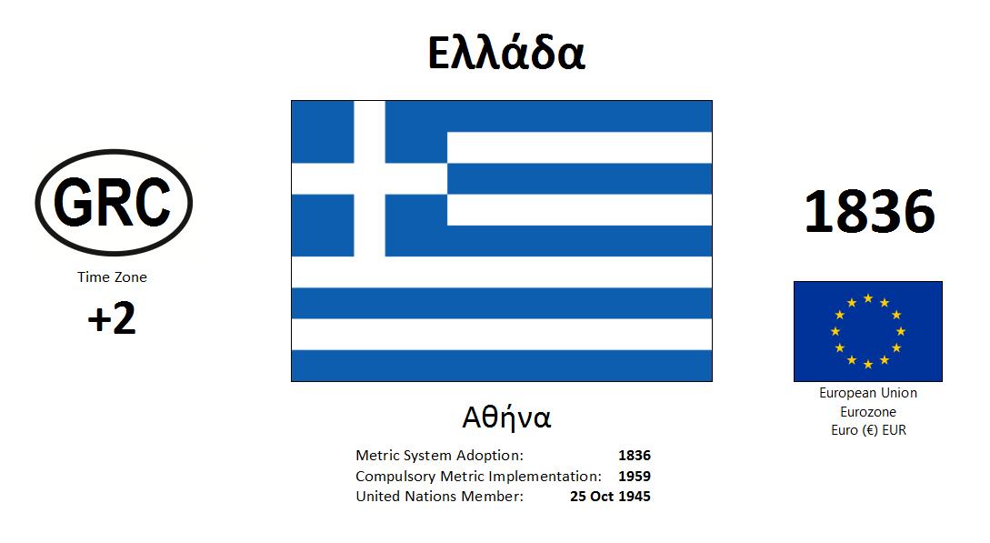 Flag 193 GRC Greece