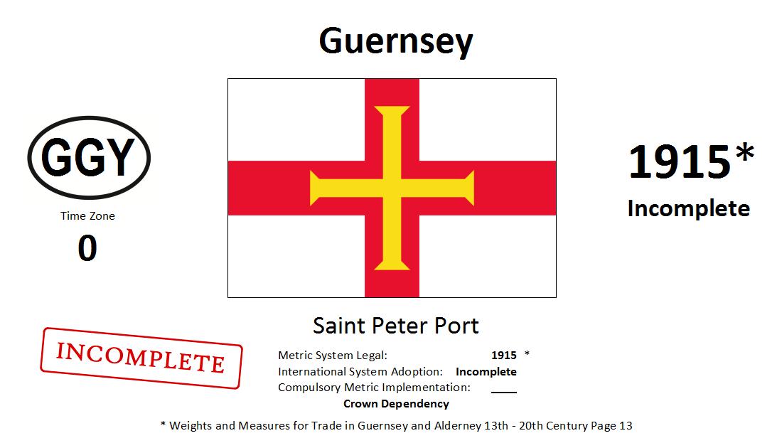 Flag 199 GGY Guernsey
