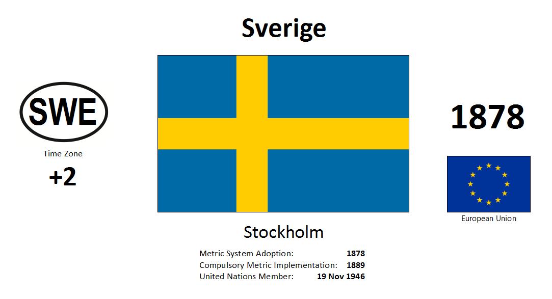 Flag 203 SWE Sweden