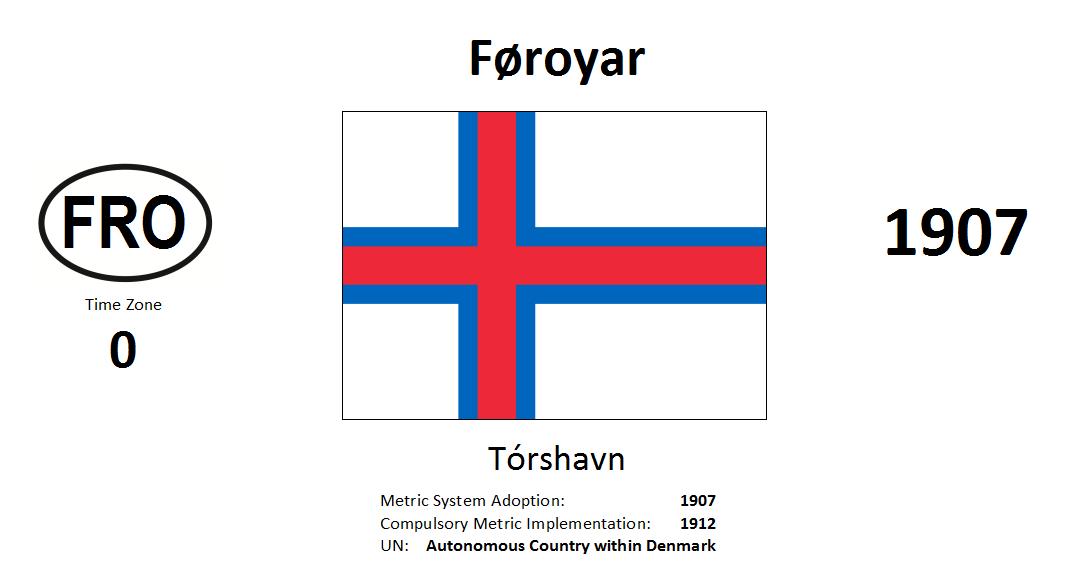 Flag 206 FRO Faroe Islands [DNK]