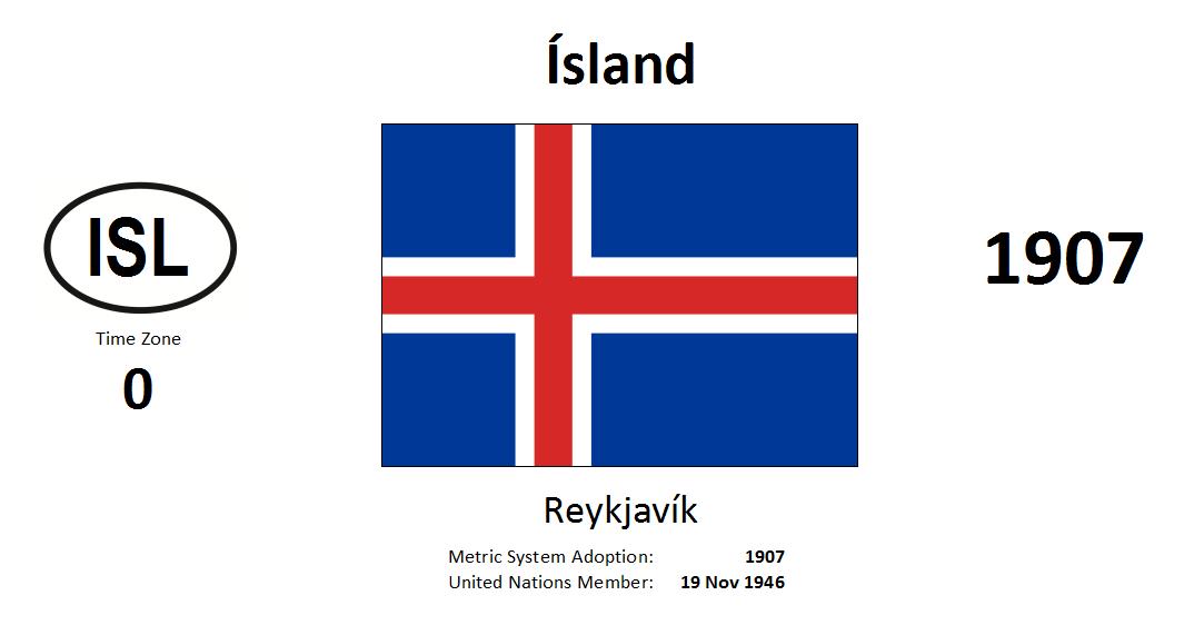 Flag 207 ISL Iceland