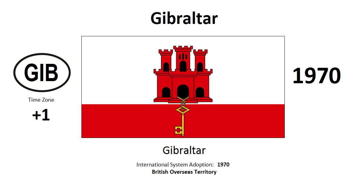 Flag 217 GIB Gibraltar [GBR]