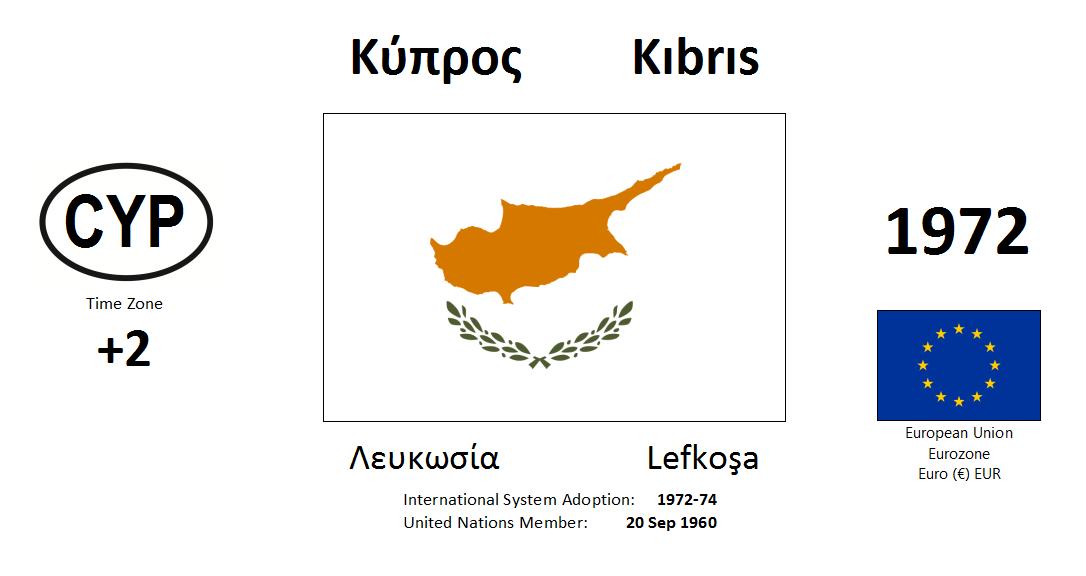 Flag 218 CYP Cyprus