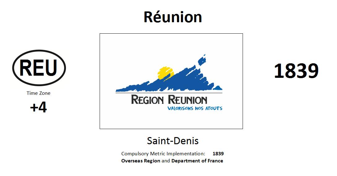 Flag 219 REU Reunion