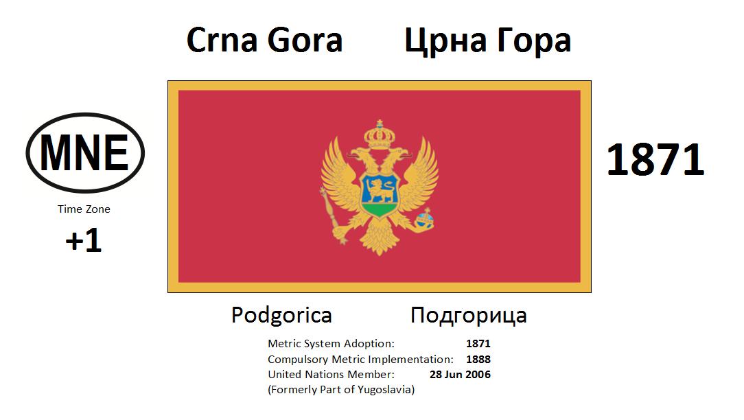 Flag 224 MNE Montenegro