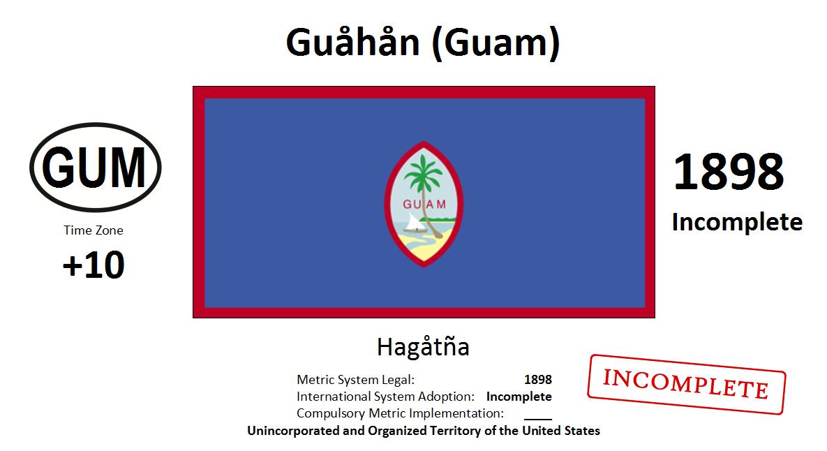 Flag 225 GUM Guam [USA]