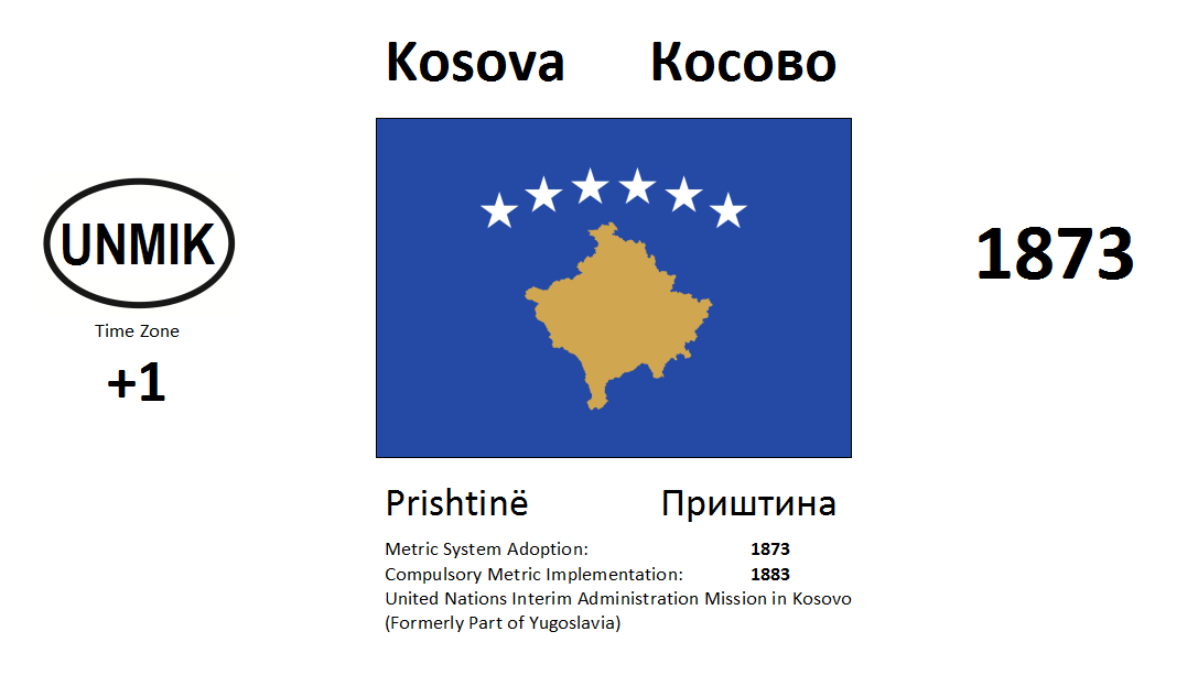 Flag 30 UNMIK Kosovo