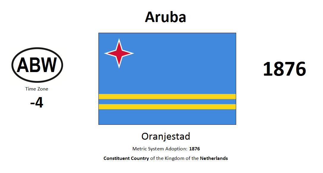 Flag 32 ABW Aruba [NLD]