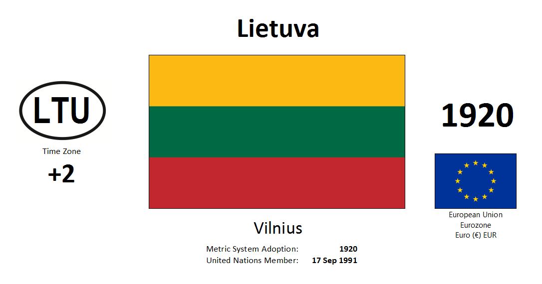 Flag 42 LTU Lithuania
