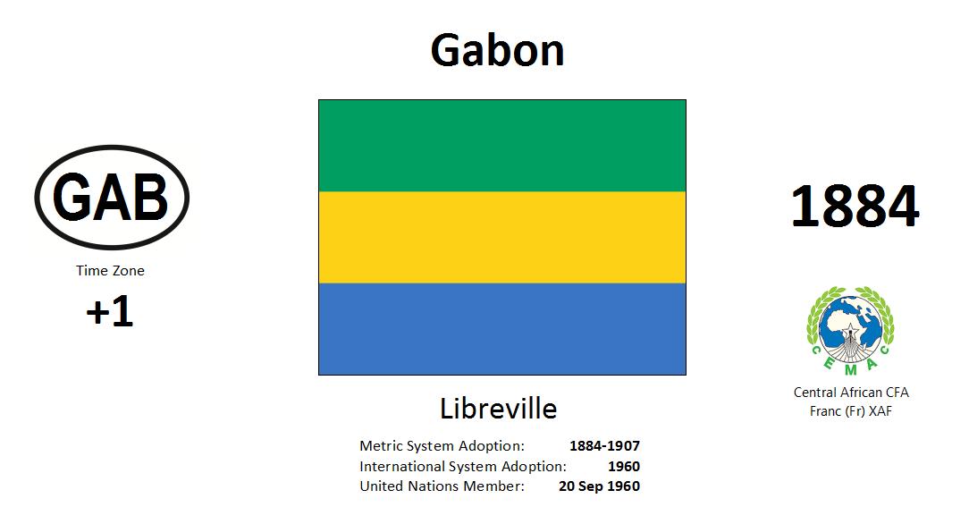 Flag 44 GAB Gabon