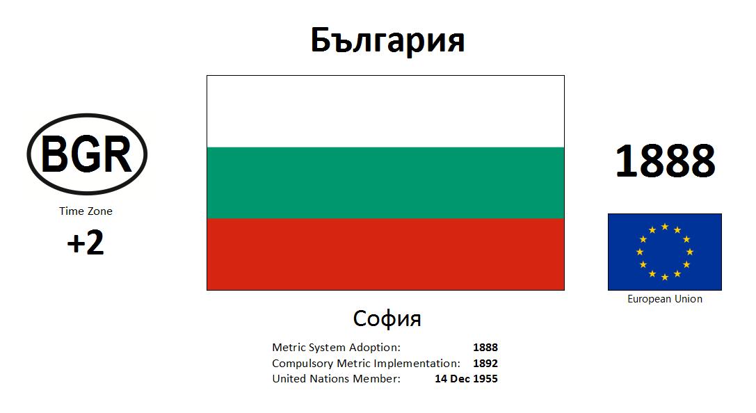 Flag 45 BGR Bulgaria