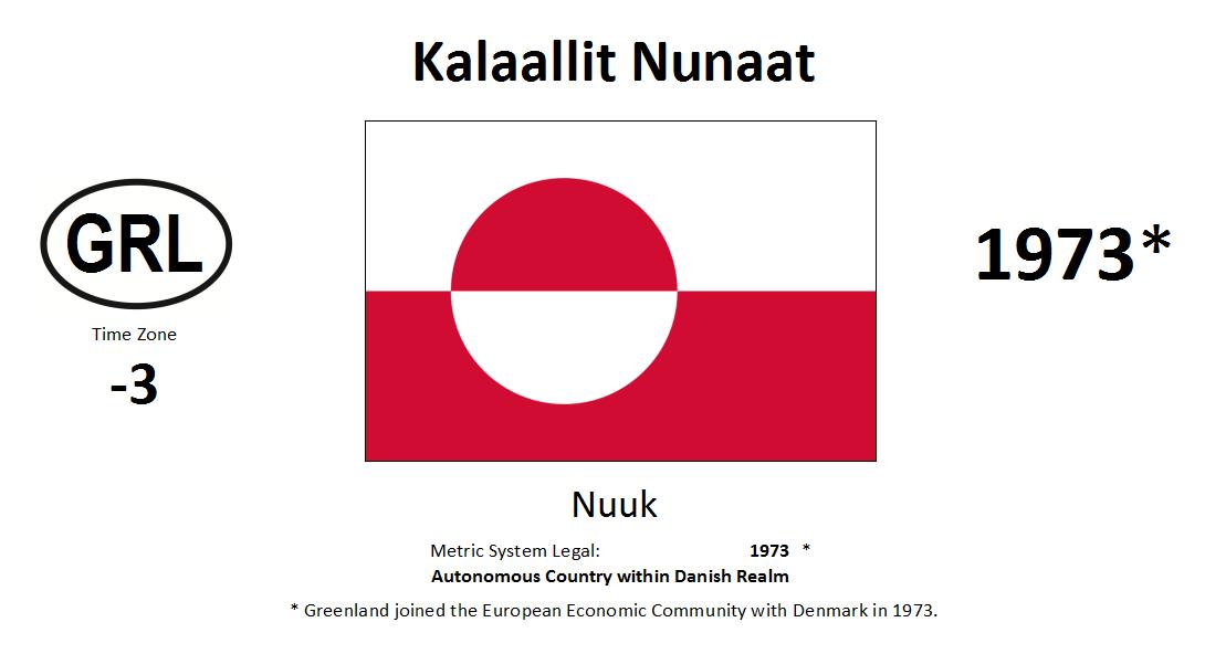 Flag 5 GRL Greenland [DNK]