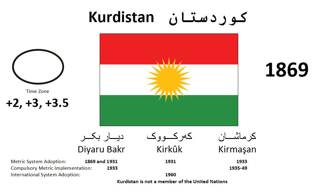 Flag 54 Kurdistan