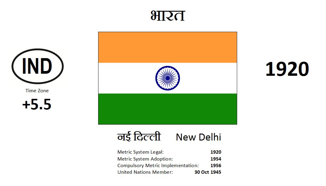 Flag 66 IND India