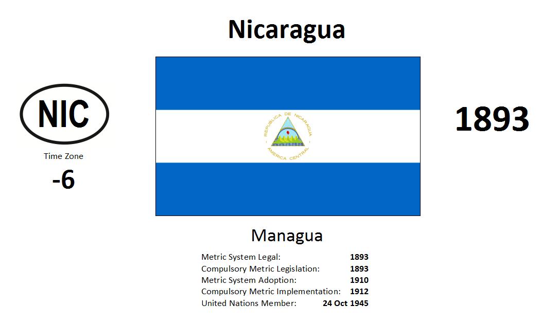 Flag 69 NIC Nicaragua