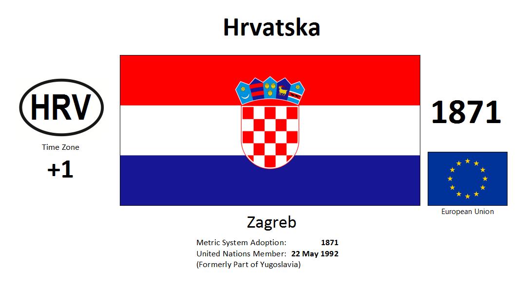 Flag 76 HRV Croatia