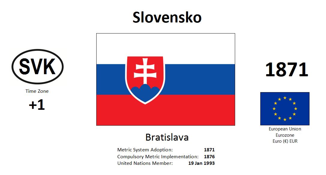 Flag 78 SVK Slovakia