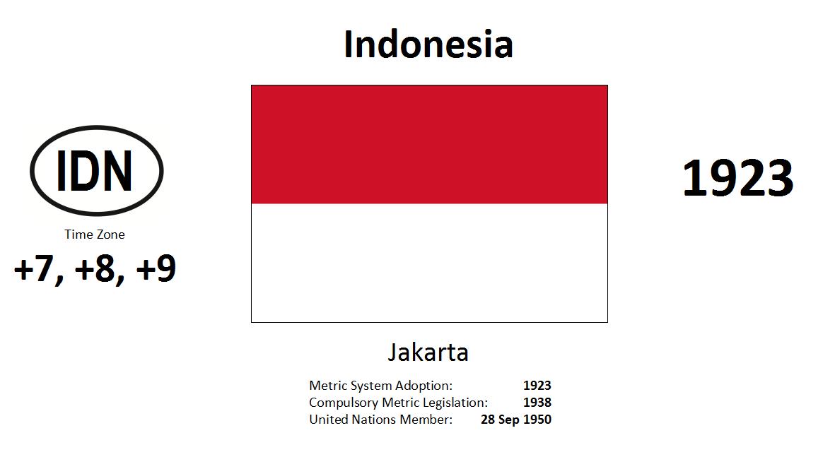 Flag 81 IDN Indonesia
