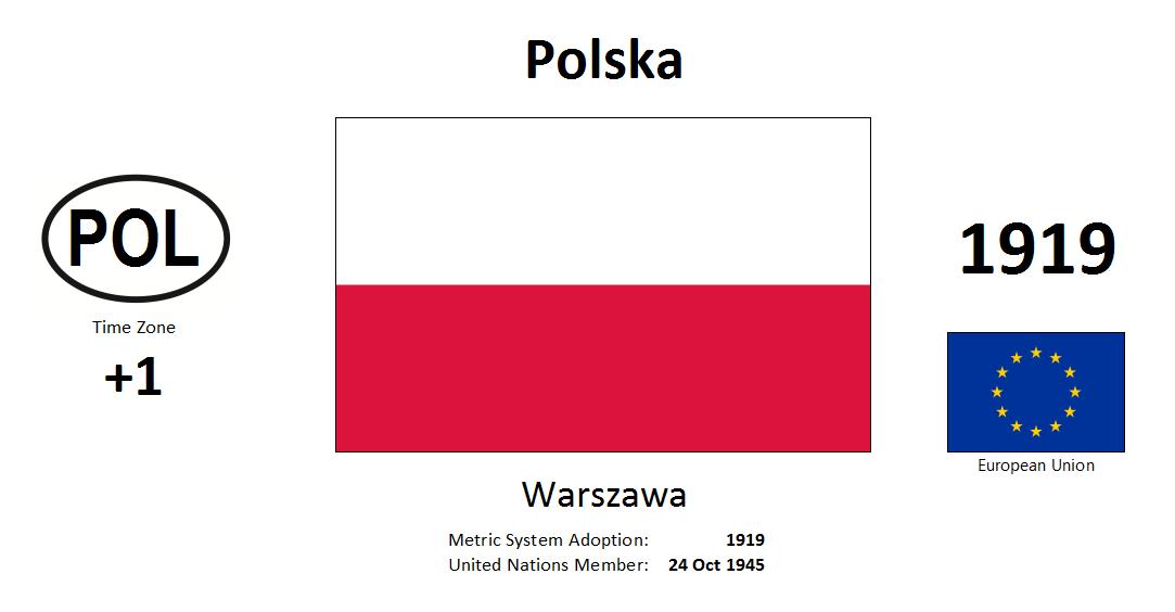 Flag 83 POL Poland