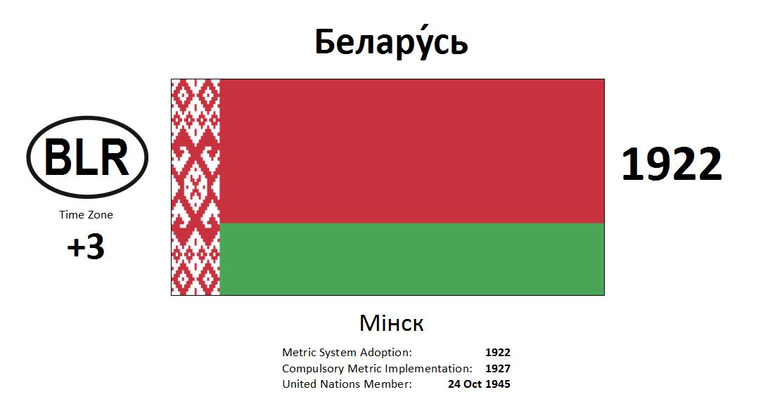 Flag 91 BLR Belarus