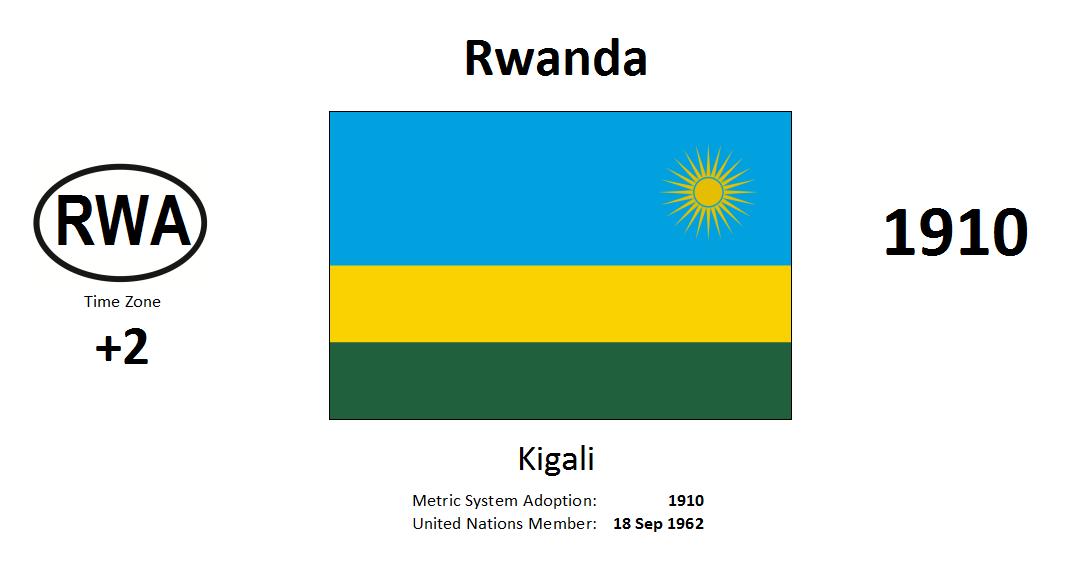 Flag 92 RWA Rwanda