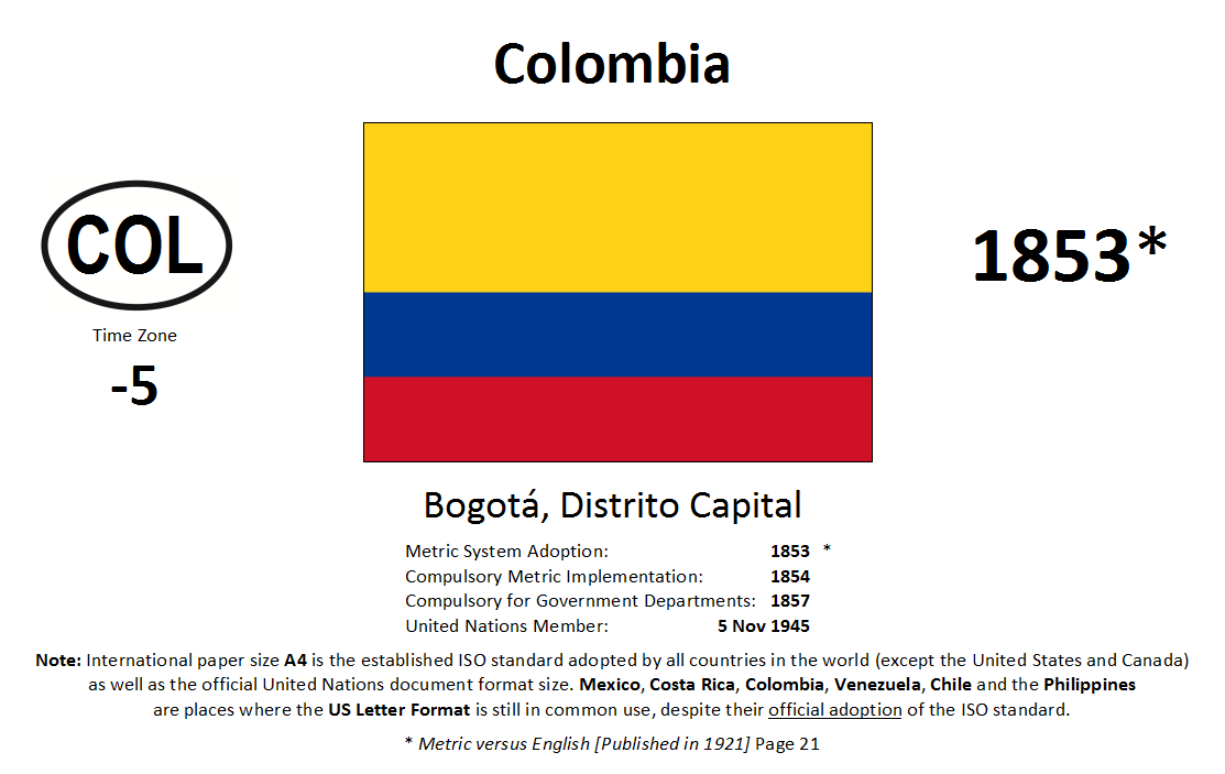 Flag 93 COL Colombia