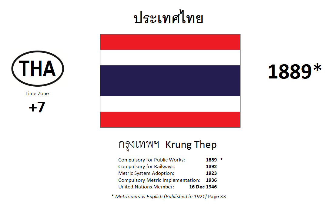 Flag 95 THA Thailand