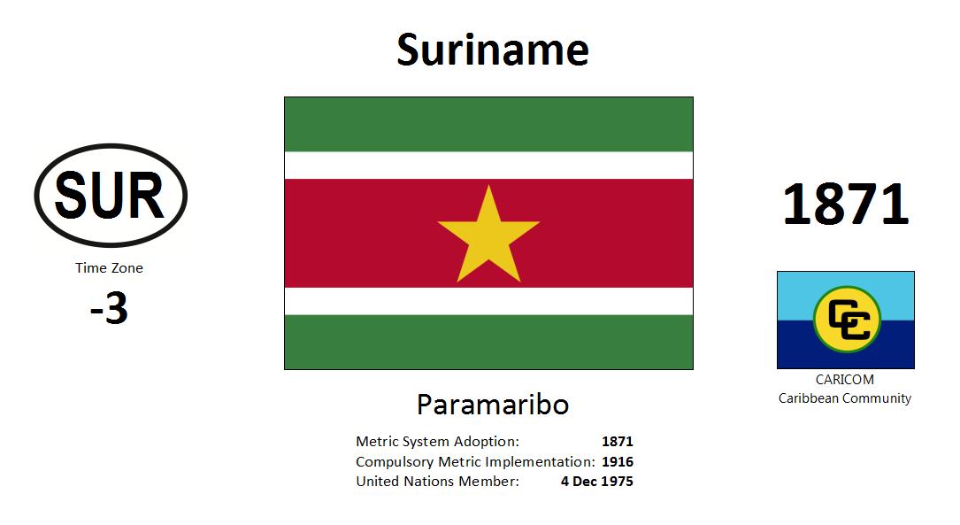 Flag 97 SUR Suriname