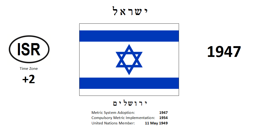 Flag 98 ISR Israel