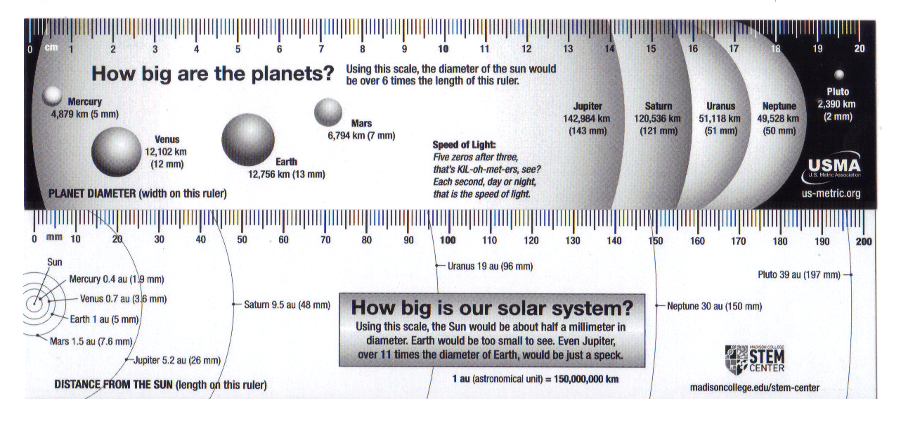 USMA Planet and Solar System Ruler