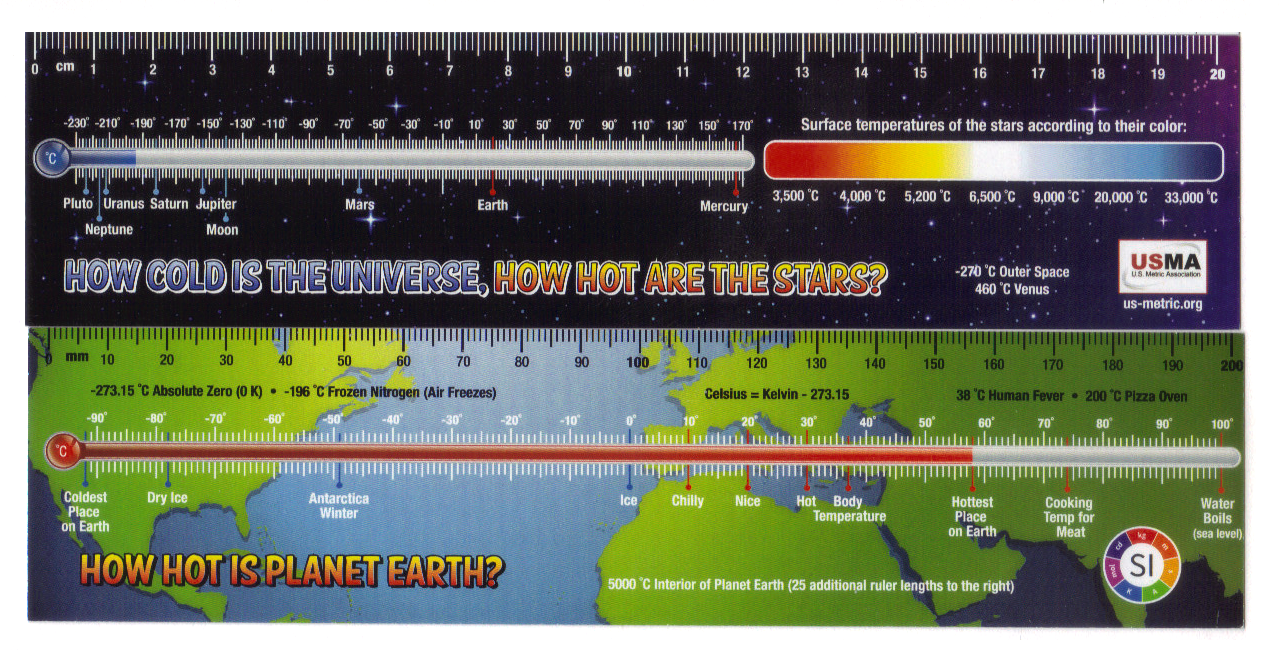 USMA Temperature Ruler