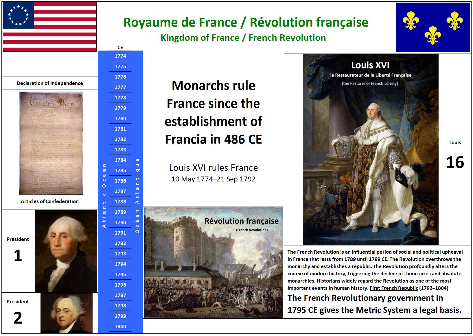 1774 Royaume de France