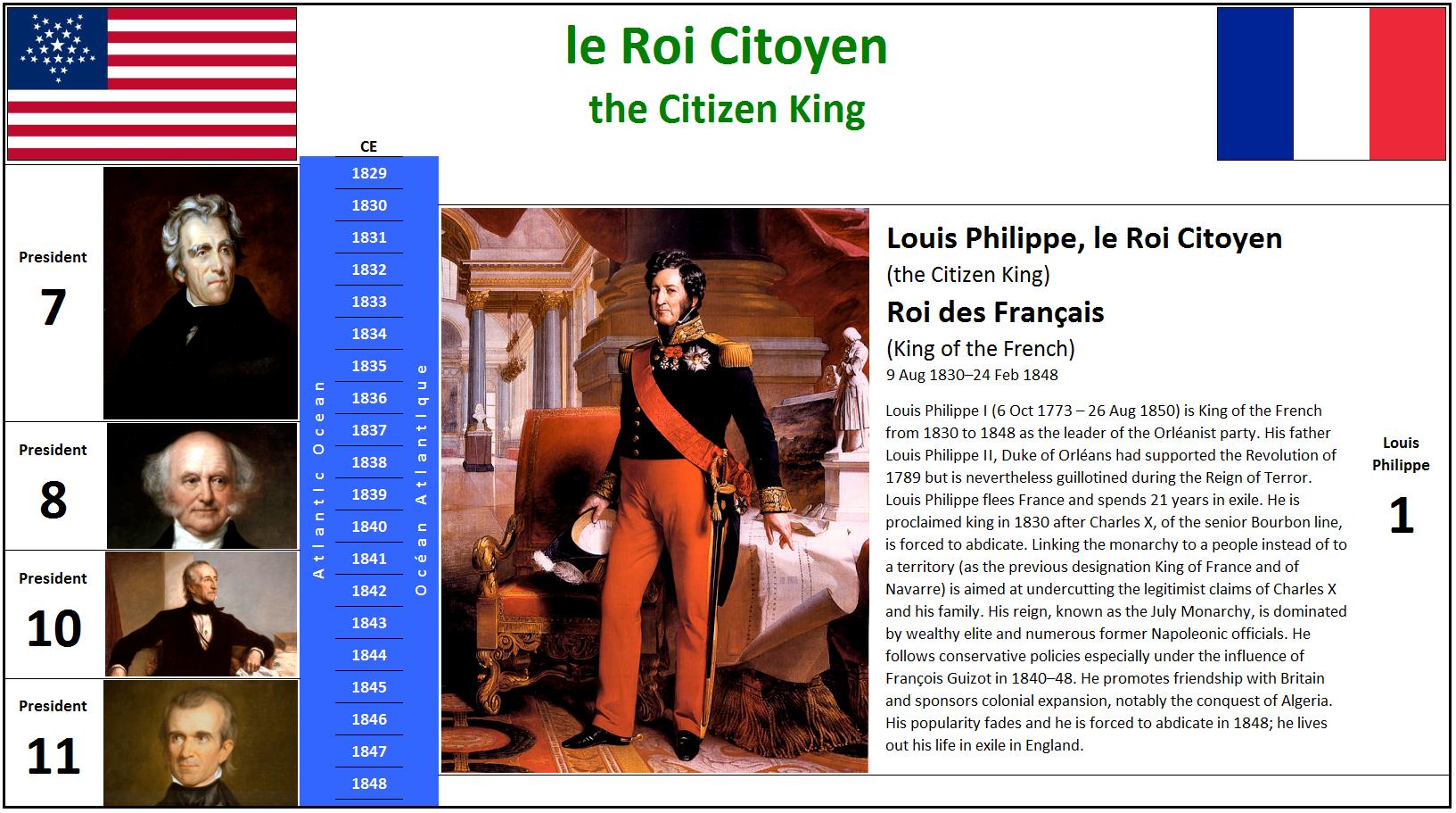 1830 le Roi Citoyen