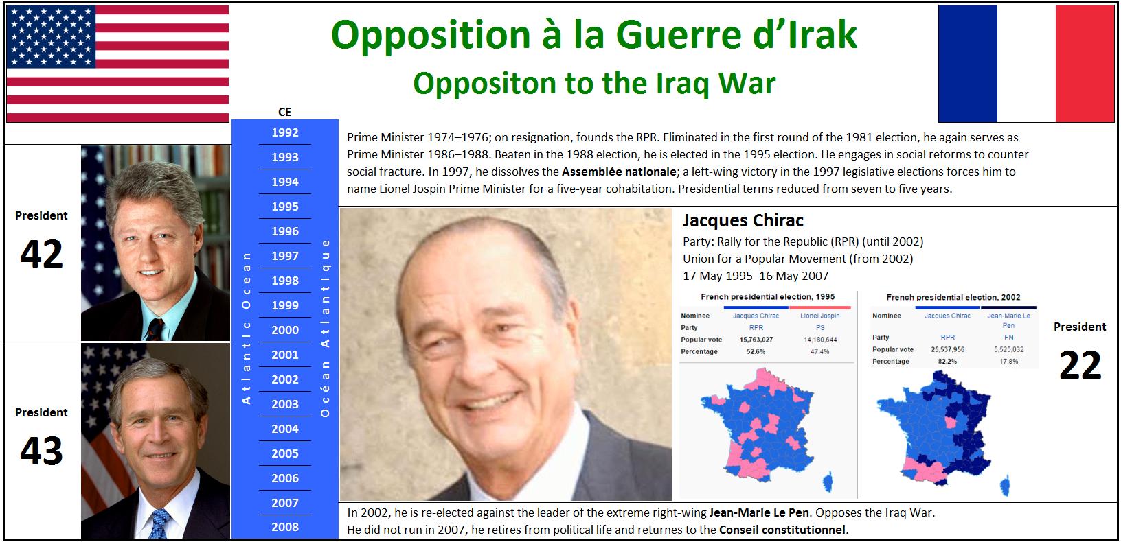 1995 Opposition à la Guerre d'Irak