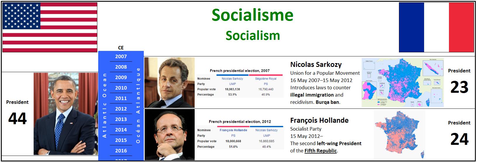 2007 Socialisme Nicolas Sarkozy Burqa ban François Hollande