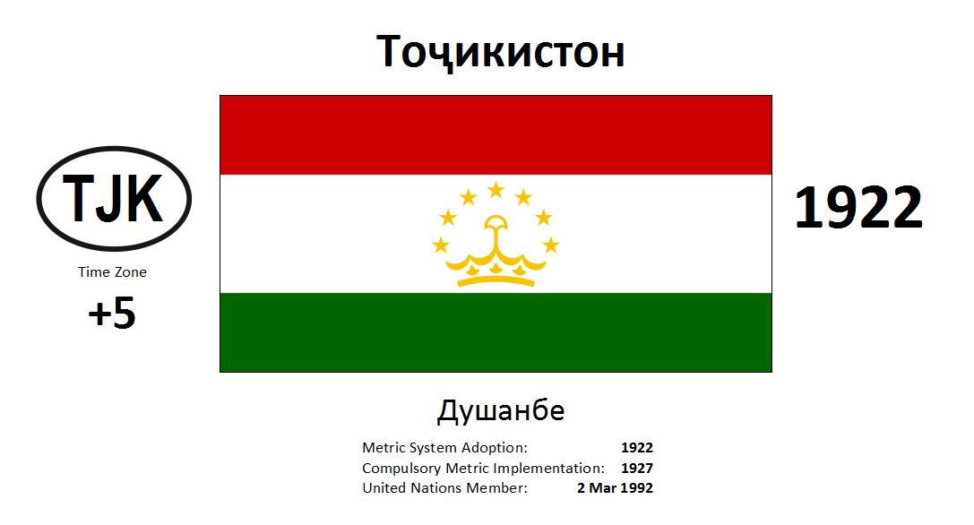 100 TJK Tajikistan